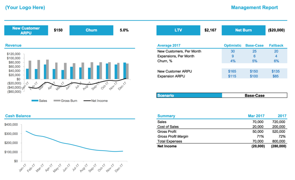 A Saas Financial Model Youll Actually Update Baremetrics