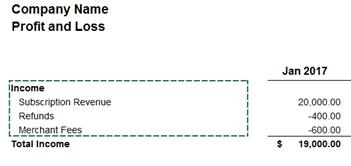 A SaaS financial model you'll actually update - Baremetrics