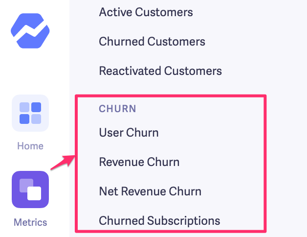 Churn dashboards