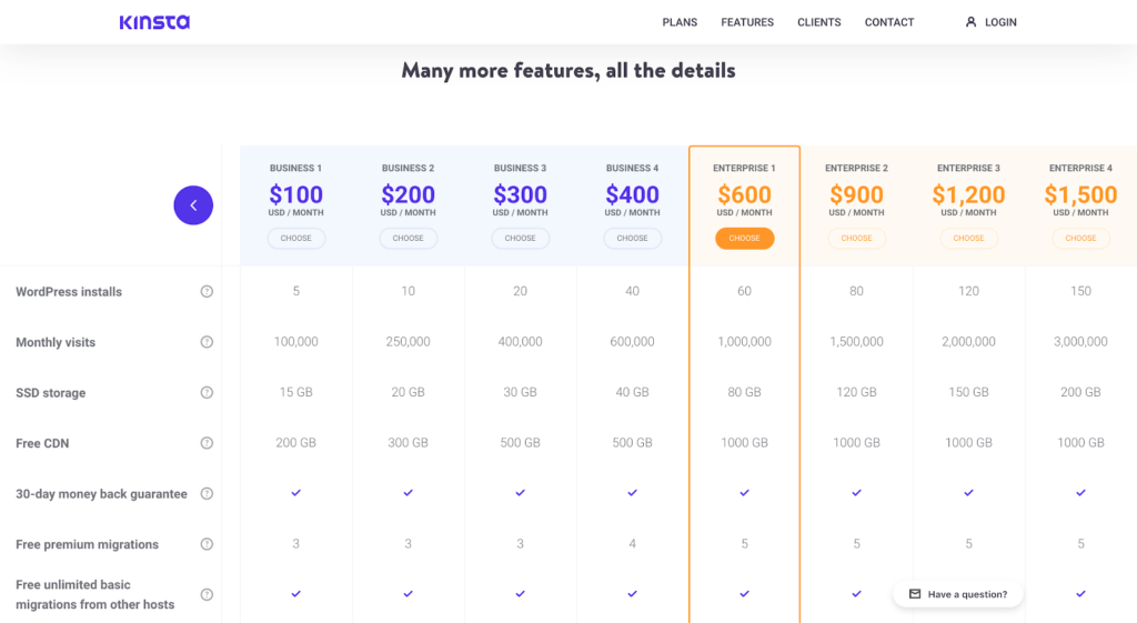 SaaS pricing models and strategies example: Kinsta pricing page feature breakdown
