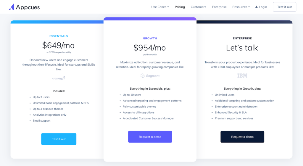 SaaS pricing models and strategies example: Appcues pricing page