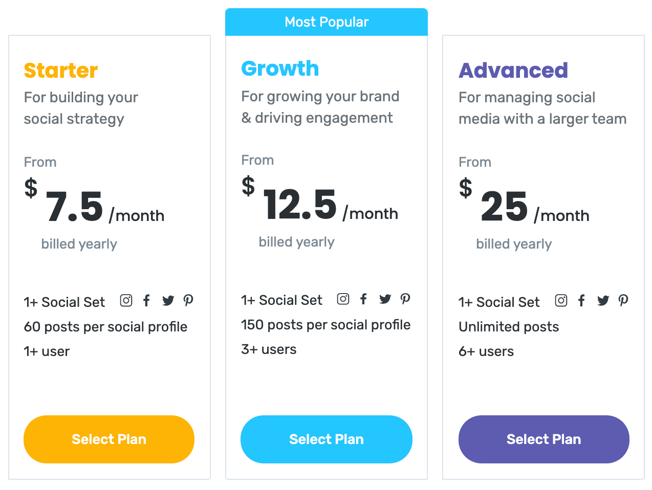 later pricing - upgrade example