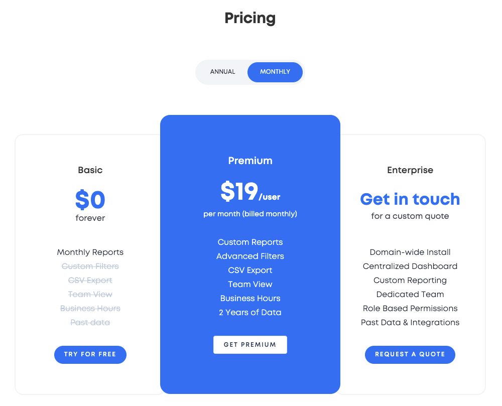 email meter pricing
