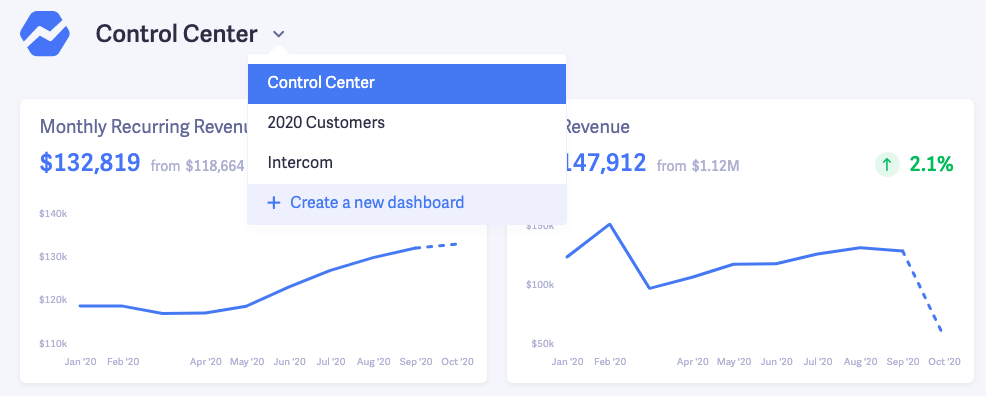 create new saas dashboards baremetrics