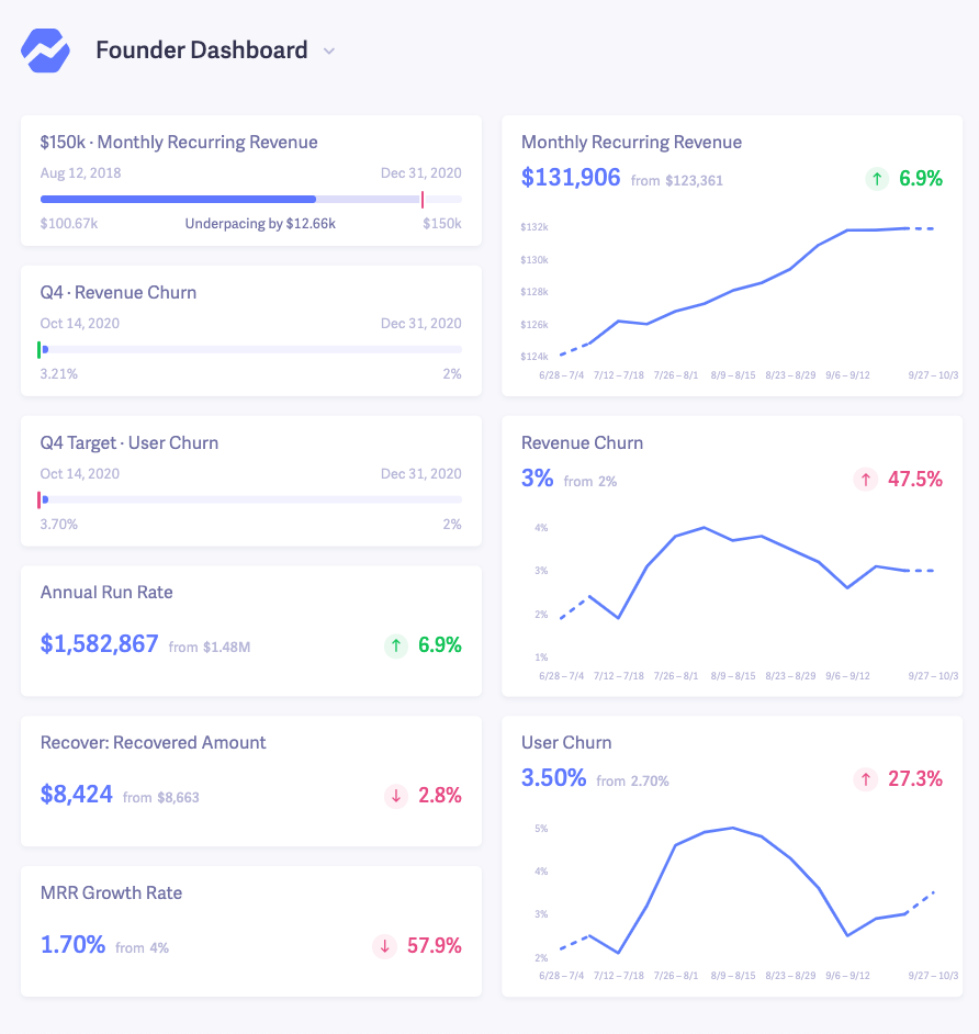 founder saas dashboard example