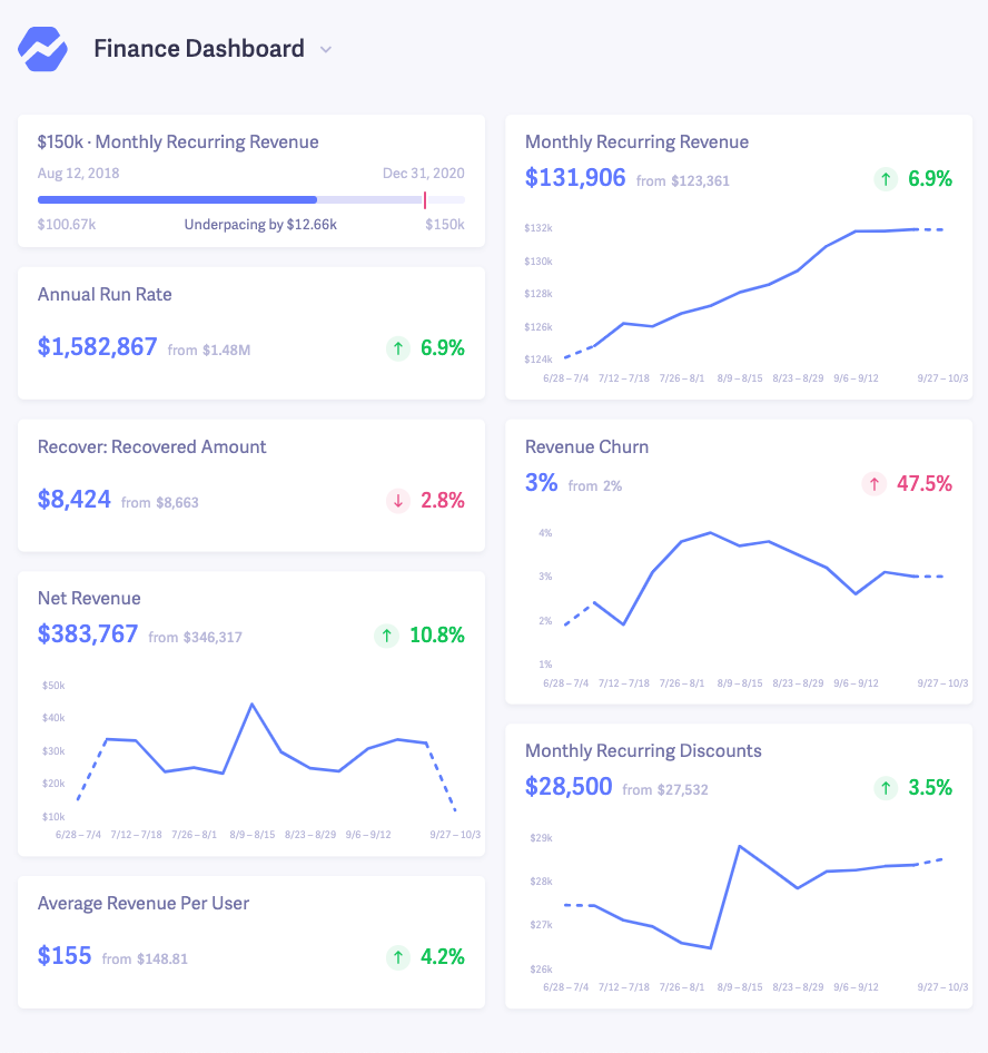 finance saas dashboard example