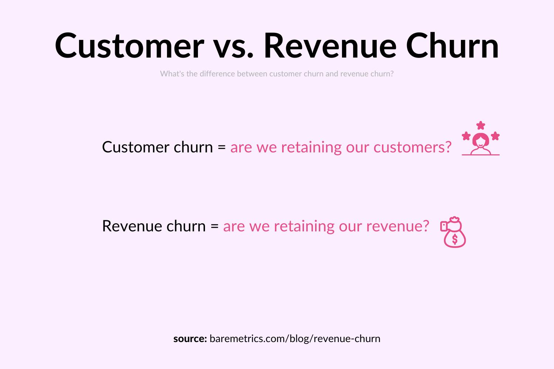 customer churn vs revenue churn