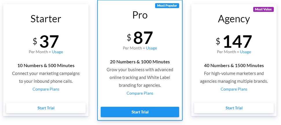 calltracker pricing