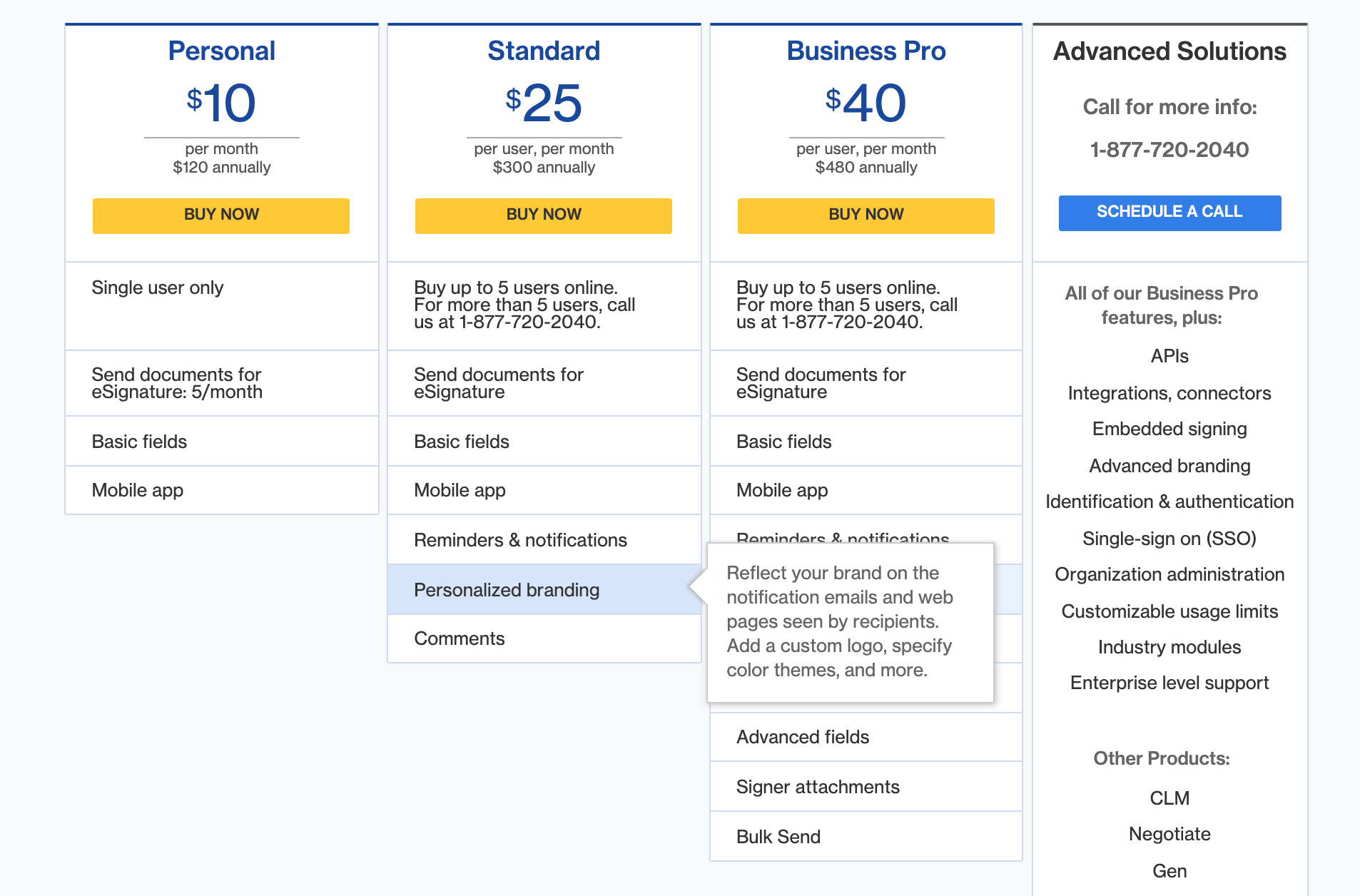 docusign pricing tiers