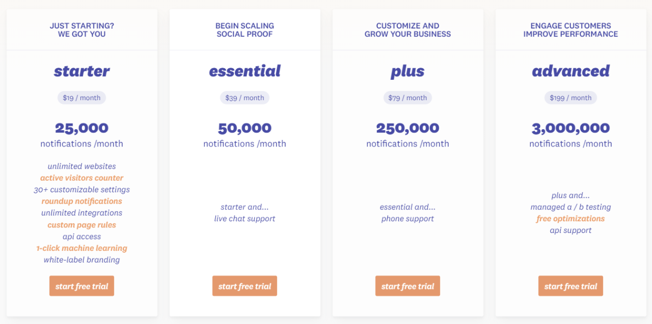 fomo tiered pricing
