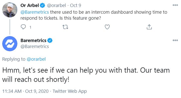 fast twitter response