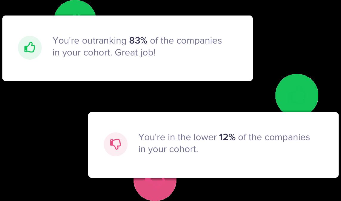 customer churn comparison