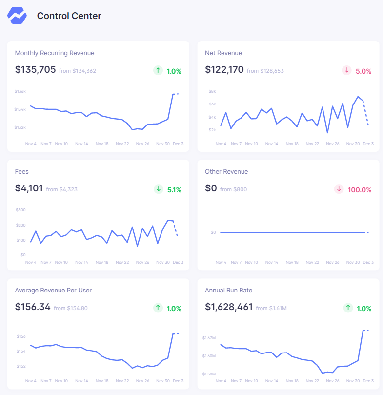 baremetrics metrics dashboard