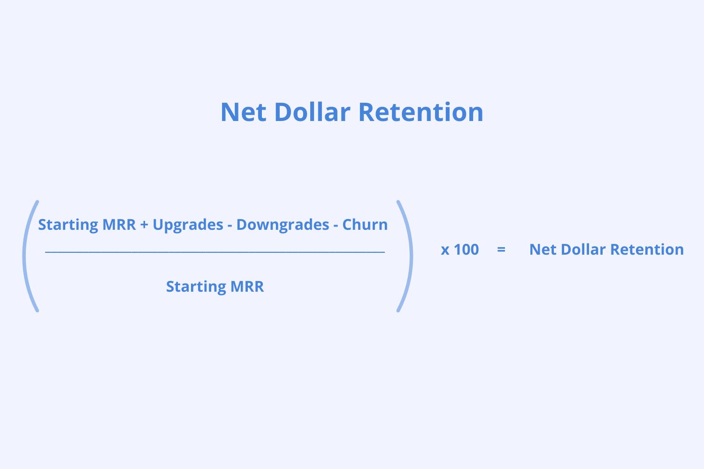 net dollar retention calculation
